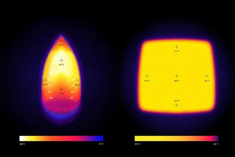 différence cricut easypress fer à repasser test température